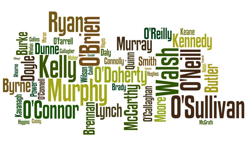 Simple Method To Recognize Irish And Icelandic Surnames